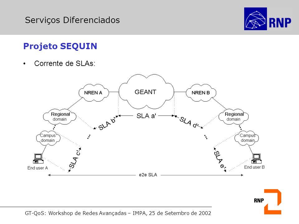 GT-QoS: Workshop de Redes Avançadas – IMPA, 25 de Setembro de 2002 Projeto SEQUIN Corrente de SLAs: Serviços Diferenciados