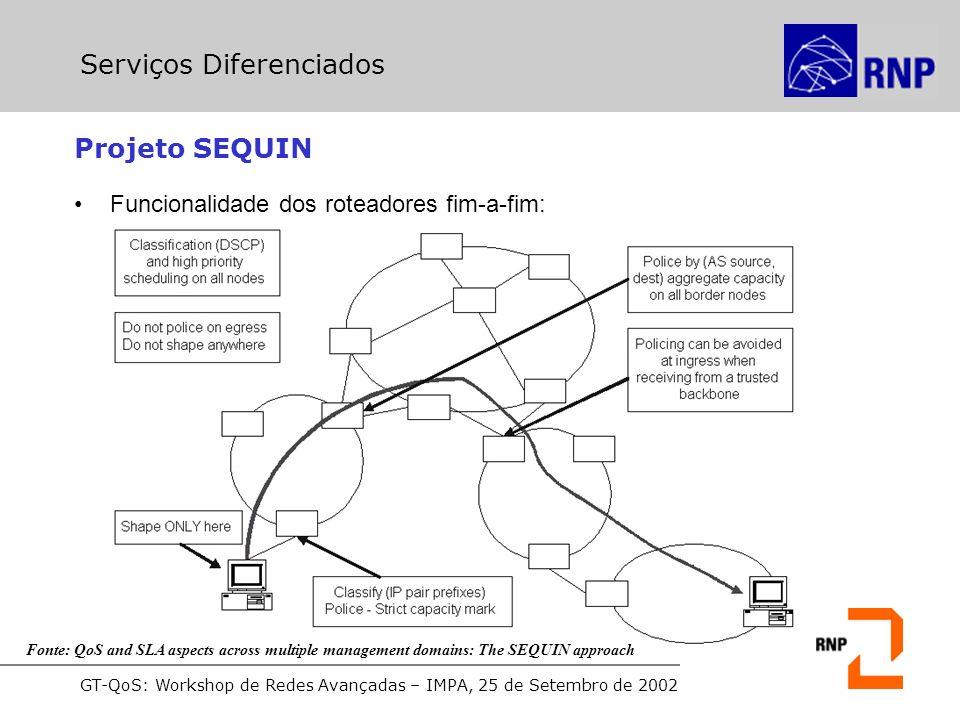 GT-QoS: Workshop de Redes Avançadas – IMPA, 25 de Setembro de 2002 Projeto SEQUIN Funcionalidade dos roteadores fim-a-fim: Serviços Diferenciados Font