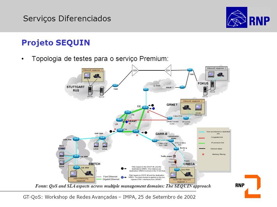 GT-QoS: Workshop de Redes Avançadas – IMPA, 25 de Setembro de 2002 Projeto SEQUIN Topologia de testes para o serviço Premium: Serviços Diferenciados F