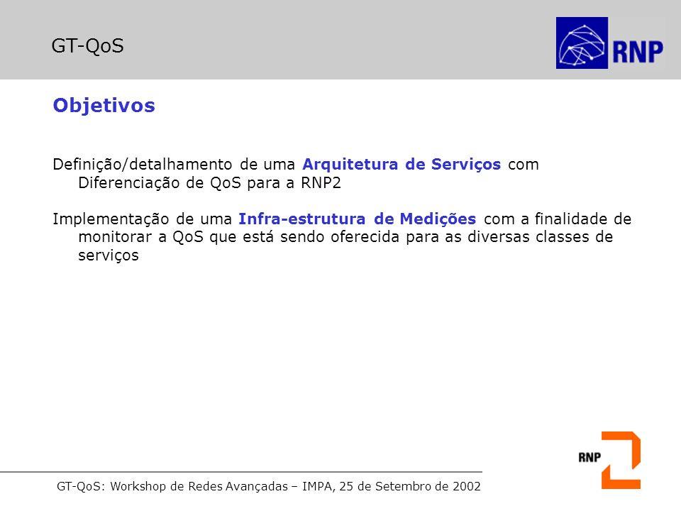 GT-QoS: Workshop de Redes Avançadas – IMPA, 25 de Setembro de 2002 Objetivos Definição/detalhamento de uma Arquitetura de Serviços com Diferenciação de QoS para a RNP2 Implementação de uma Infra-estrutura de Medições com a finalidade de monitorar a QoS que está sendo oferecida para as diversas classes de serviços GT-QoS