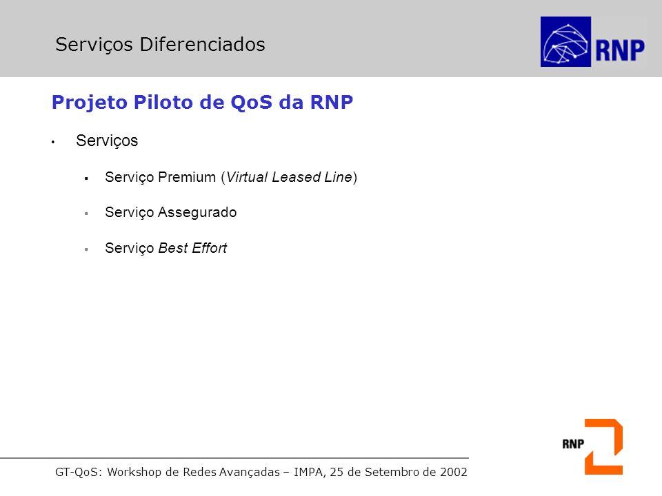 GT-QoS: Workshop de Redes Avançadas – IMPA, 25 de Setembro de 2002 Projeto Piloto de QoS da RNP Serviços Serviço Premium (Virtual Leased Line) Serviço Assegurado Serviço Best Effort Serviços Diferenciados