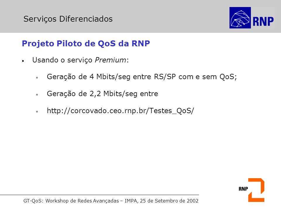 GT-QoS: Workshop de Redes Avançadas – IMPA, 25 de Setembro de 2002 Projeto Piloto de QoS da RNP Usando o serviço Premium: Geração de 4 Mbits/seg entre RS/SP com e sem QoS; Geração de 2,2 Mbits/seg entre http://corcovado.ceo.rnp.br/Testes_QoS/ Serviços Diferenciados