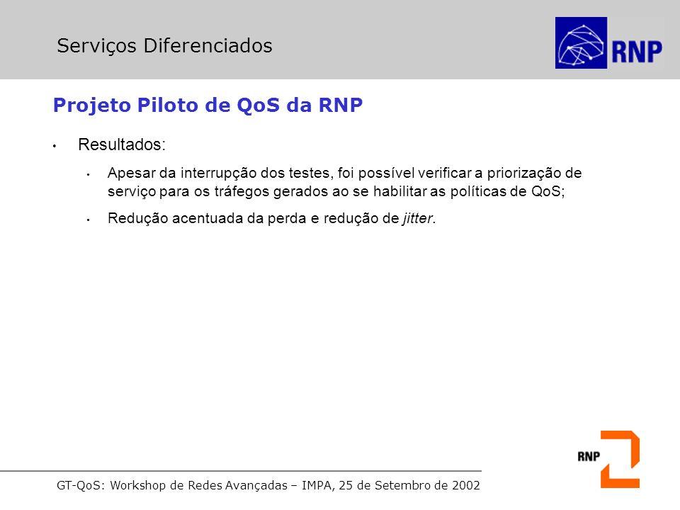 GT-QoS: Workshop de Redes Avançadas – IMPA, 25 de Setembro de 2002 Projeto Piloto de QoS da RNP Resultados: Apesar da interrupção dos testes, foi possível verificar a priorização de serviço para os tráfegos gerados ao se habilitar as políticas de QoS; Redução acentuada da perda e redução de jitter.