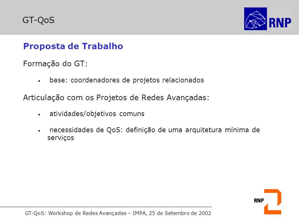 GT-QoS: Workshop de Redes Avançadas – IMPA, 25 de Setembro de 2002 Proposta de Trabalho Formação do GT: base: coordenadores de projetos relacionados Articulação com os Projetos de Redes Avançadas: atividades/objetivos comuns necessidades de QoS: definição de uma arquitetura mínima de serviços GT-QoS