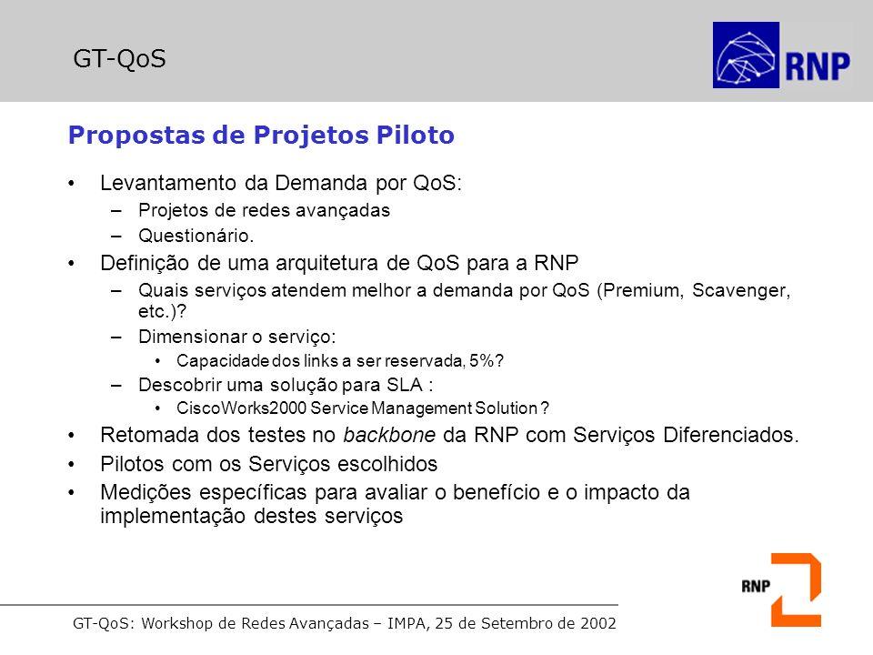 GT-QoS: Workshop de Redes Avançadas – IMPA, 25 de Setembro de 2002 Propostas de Projetos Piloto Levantamento da Demanda por QoS: –Projetos de redes avançadas –Questionário.