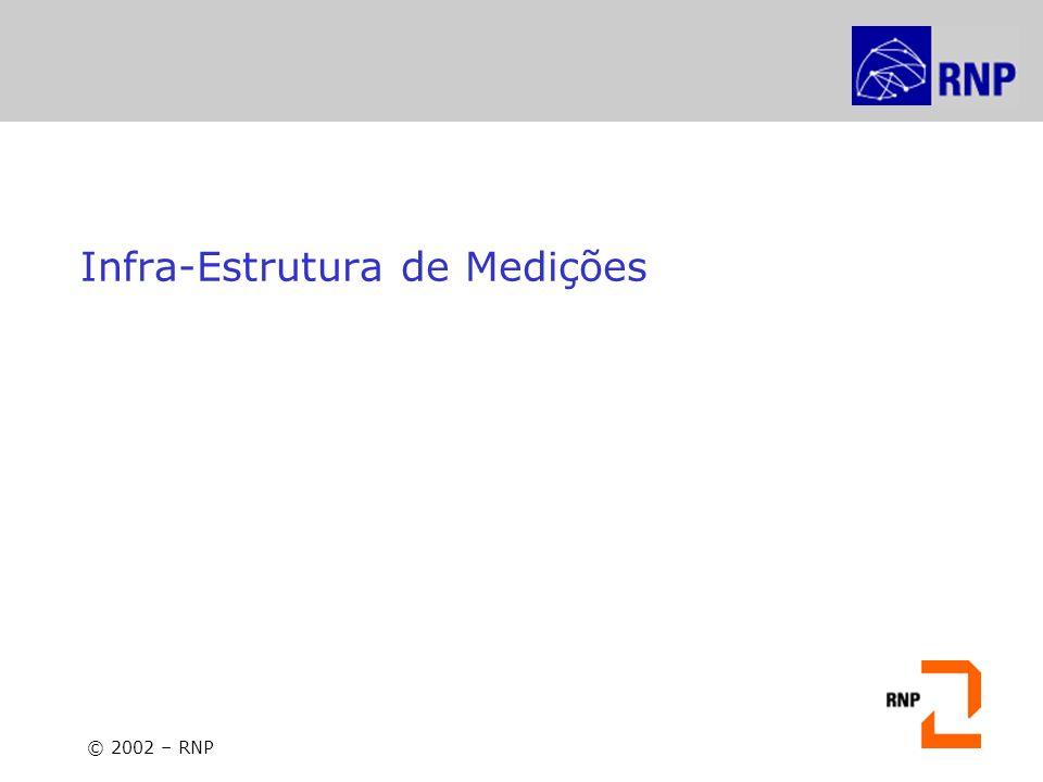 © 2002 – RNP Infra-Estrutura de Medições