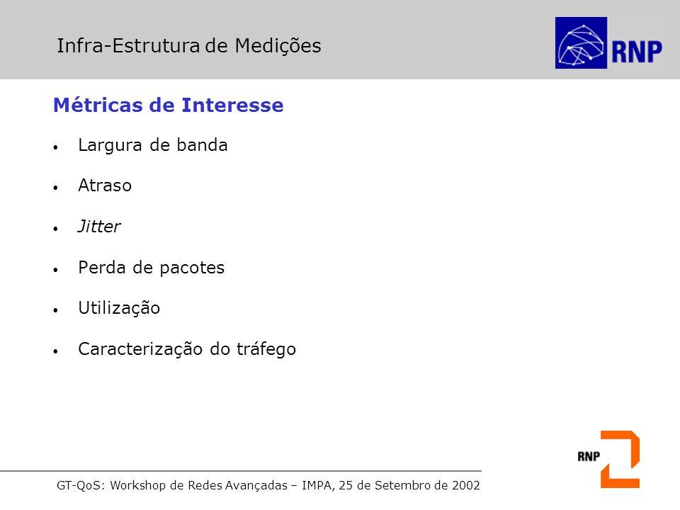 GT-QoS: Workshop de Redes Avançadas – IMPA, 25 de Setembro de 2002 Métricas de Interesse Largura de banda Atraso Jitter Perda de pacotes Utilização Caracterização do tráfego Infra-Estrutura de Medições