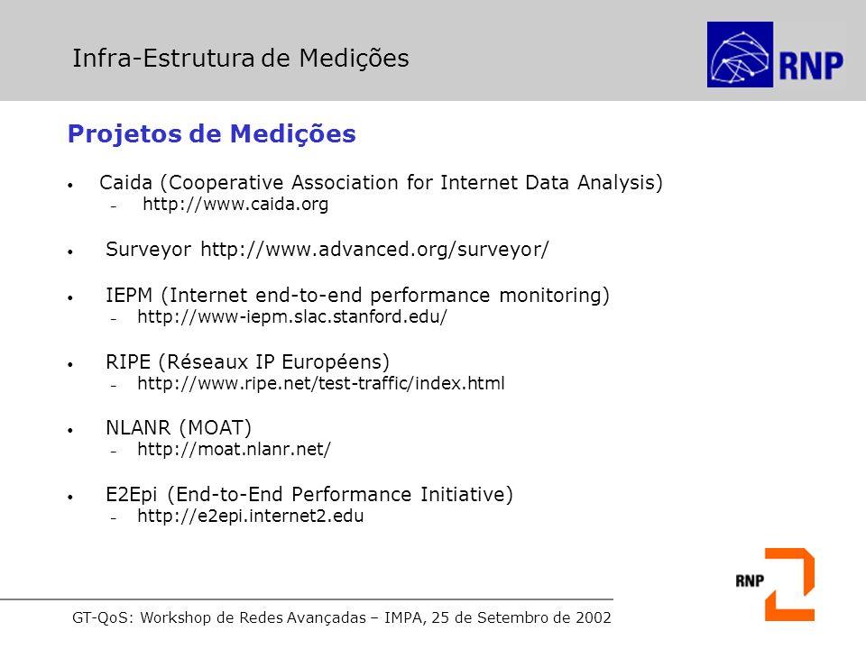 GT-QoS: Workshop de Redes Avançadas – IMPA, 25 de Setembro de 2002 Projetos de Medições Caida (Cooperative Association for Internet Data Analysis) – h