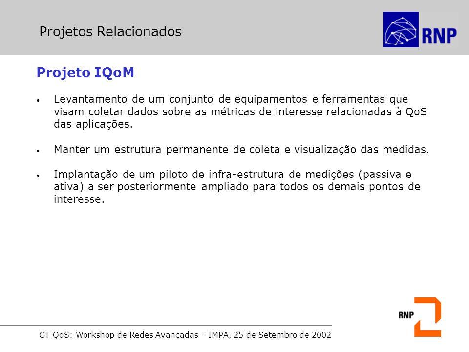 GT-QoS: Workshop de Redes Avançadas – IMPA, 25 de Setembro de 2002 Projeto IQoM Levantamento de um conjunto de equipamentos e ferramentas que visam coletar dados sobre as métricas de interesse relacionadas à QoS das aplicações.
