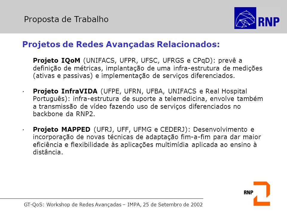 GT-QoS: Workshop de Redes Avançadas – IMPA, 25 de Setembro de 2002 Tipos de Medições Ativas – São gerados pacotes de teste e monitorado o desempenho para os mesmos através da rede.