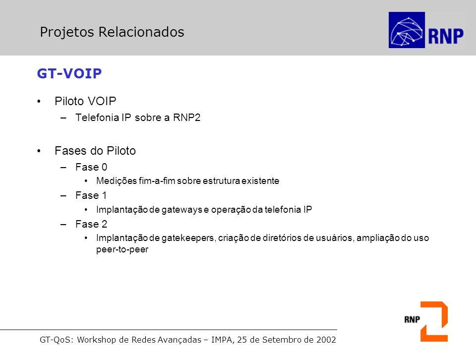GT-QoS: Workshop de Redes Avançadas – IMPA, 25 de Setembro de 2002 GT-VOIP Piloto VOIP –Telefonia IP sobre a RNP2 Fases do Piloto –Fase 0 Medições fim-a-fim sobre estrutura existente –Fase 1 Implantação de gateways e operação da telefonia IP –Fase 2 Implantação de gatekeepers, criação de diretórios de usuários, ampliação do uso peer-to-peer Projetos Relacionados