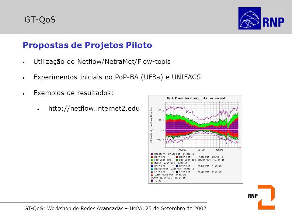 GT-QoS: Workshop de Redes Avançadas – IMPA, 25 de Setembro de 2002 Propostas de Projetos Piloto Utilização do Netflow/NetraMet/Flow-tools Experimentos iniciais no PoP-BA (UFBa) e UNIFACS Exemplos de resultados: http://netflow.internet2.edu GT-QoS