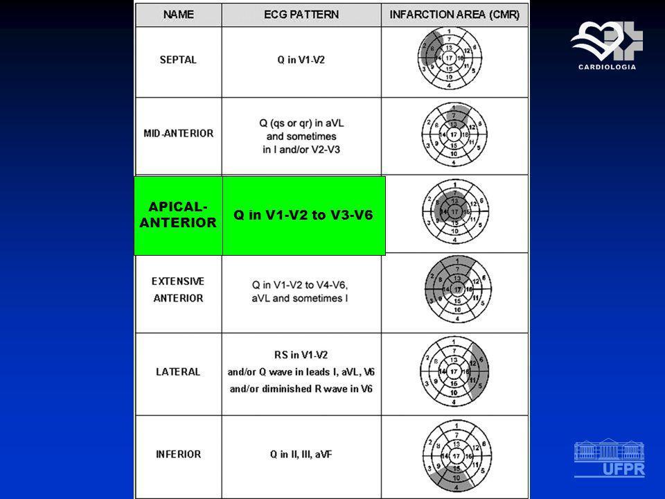 APICAL- ANTERIOR Q in V1-V2 to V3-V6