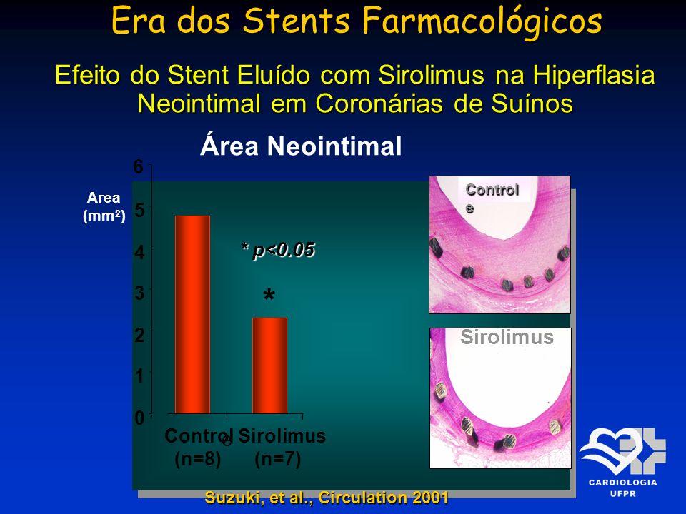 Área Neointimal 0 1 2 3 4 5 ControlSirolimus Area (mm 2 ) * (n=8)(n=7) 6 Suzuki, et al., Circulation 2001 * p<0.05 Efeito do Stent Eluído com Sirolimu