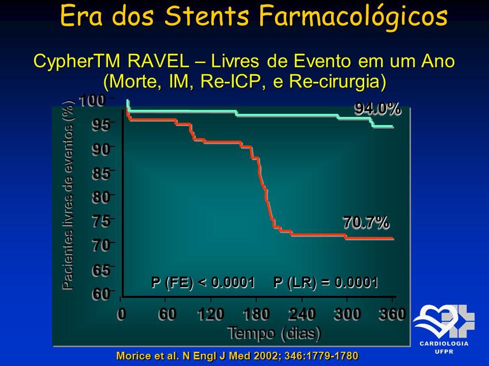 94.0%94.0% 70.7%70.7% P (FE) < 0.0001 P (LR) = 0.0001 60 65 70 75 80 85 90 95 100 60 120 180 240 300 360 Pacientes livres de eventos (%) Tempo (dias)