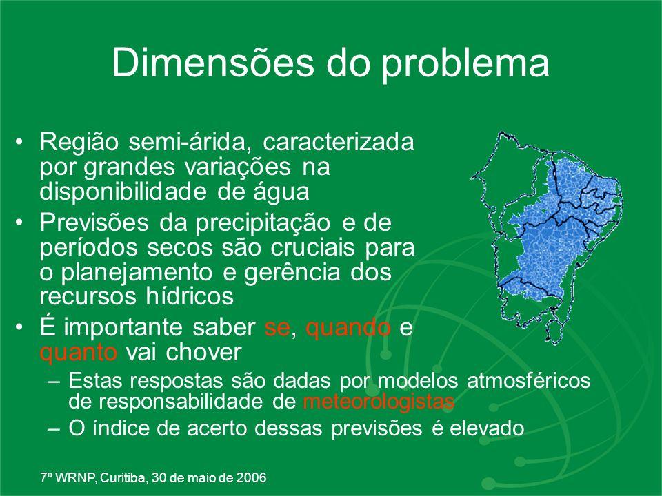7º WRNP, Curitiba, 30 de maio de 2006 Dimensões do problema Com o valor da precipitação, é possível prever a vazão das bacias e o seu impacto nos reservatórios –Será que teremos que racionar água.