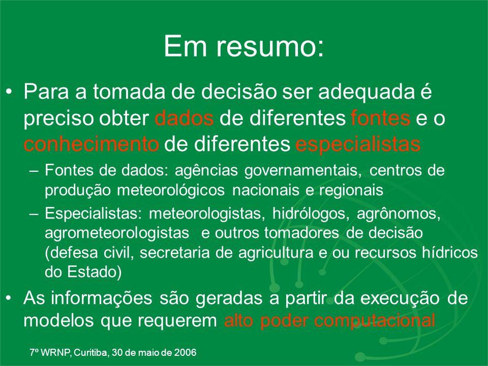 7º WRNP, Curitiba, 30 de maio de 2006 Impactos do Projeto SegHidro –Permite que cientistas integrem, validem e refinem os seus modelos –Permite que os tomadores de decisão tenham acesso a um grande número de modelos viabilizando a simulação de múltiplos cenários –Aumenta a qualidade da informação para a tomada de decisão Há mais de 25 usuários cadastrados tanto da comunidade acadêmica quanto de órgãos governamentais