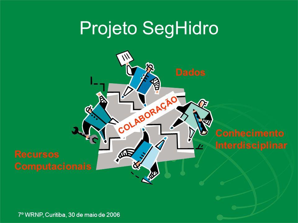 7º WRNP, Curitiba, 30 de maio de 2006 Projeto SegHidro Criou uma rede de cooperação e compartilhamento –Dados –Poder computacional –Conhecimento Viabiliza o acoplamento de modelos através da execução de workflows –Meteorológicos, hidrológicos, agro-climático, etc Permite a análise de vários cenários em paralelo de forma eficiente