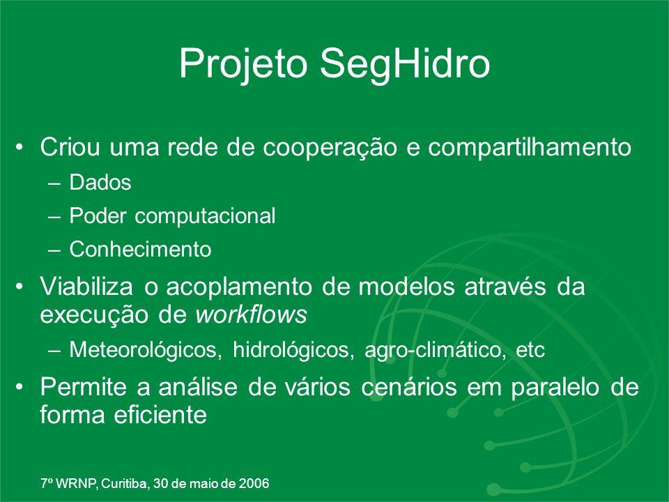7º WRNP, Curitiba, 30 de maio de 2006 Workflow de modelos