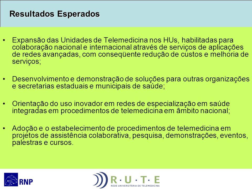 Resultados Esperados Resultados Esperados Expansão das Unidades de Telemedicina nos HUs, habilitadas para colaboração nacional e internacional através