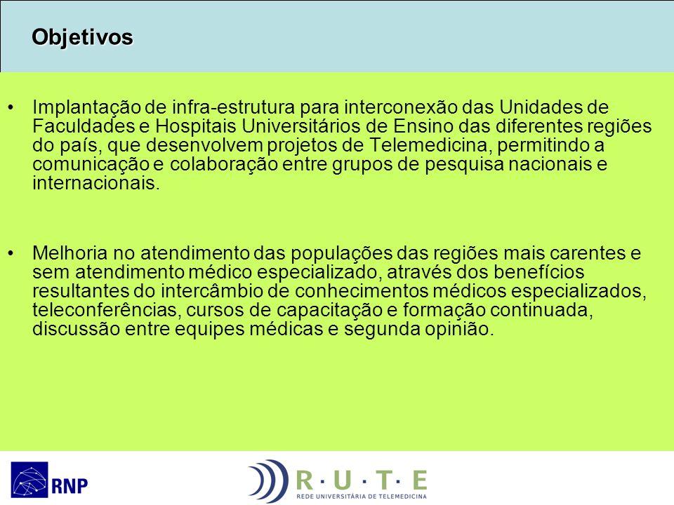 Objetivos Objetivos Implantação de infra-estrutura para interconexão das Unidades de Faculdades e Hospitais Universitários de Ensino das diferentes re