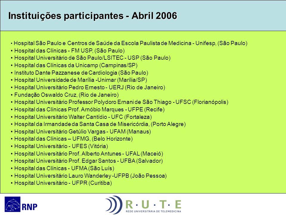 Instituições participantes - Abril 2006 Instituições participantes - Abril 2006 Hospital São Paulo e Centros de Saúde da Escola Paulista de Medicina -