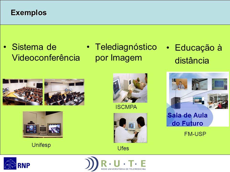 Sistema de Videoconferência Telediagnóstico por Imagem Educação à distância Exemplos Unifesp Ufes FM-USP ISCMPA Exemplos