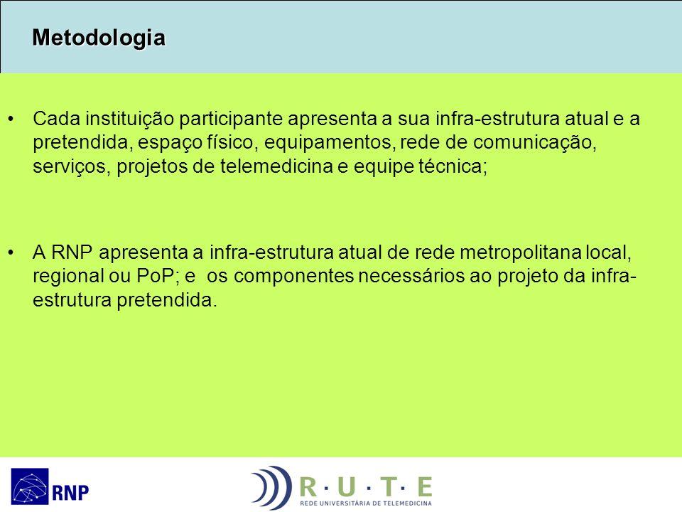 Metodologia Metodologia Cada instituição participante apresenta a sua infra-estrutura atual e a pretendida, espaço físico, equipamentos, rede de comun