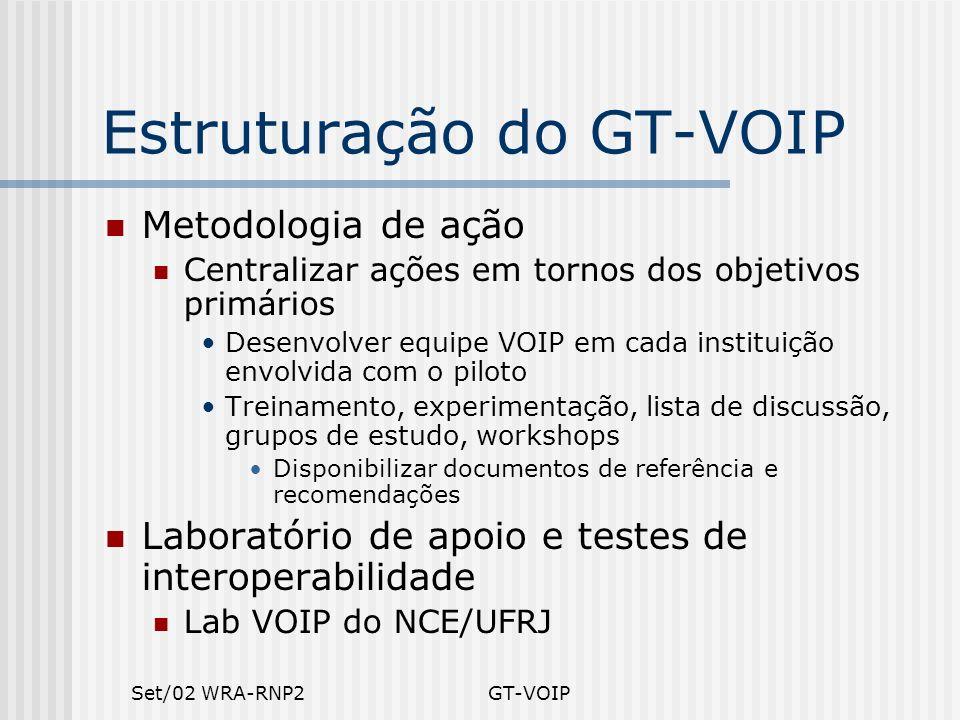 Set/02 WRA-RNP2GT-VOIP Estruturação do GT-VOIP Metodologia de ação Centralizar ações em tornos dos objetivos primários Desenvolver equipe VOIP em cada