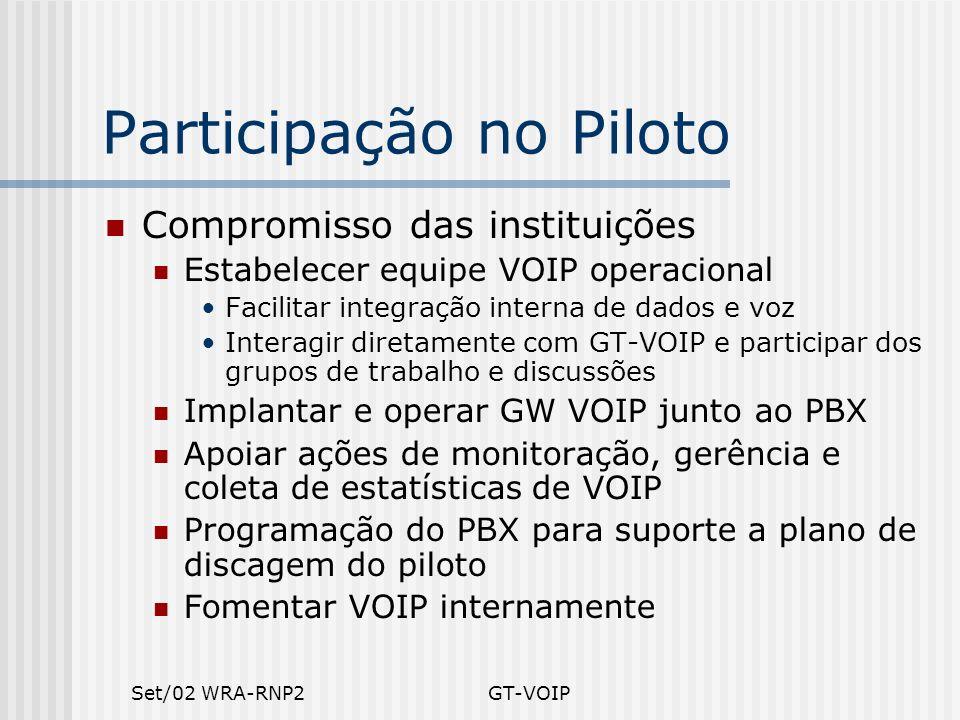 Set/02 WRA-RNP2GT-VOIP Participação no Piloto Compromisso das instituições Estabelecer equipe VOIP operacional Facilitar integração interna de dados e