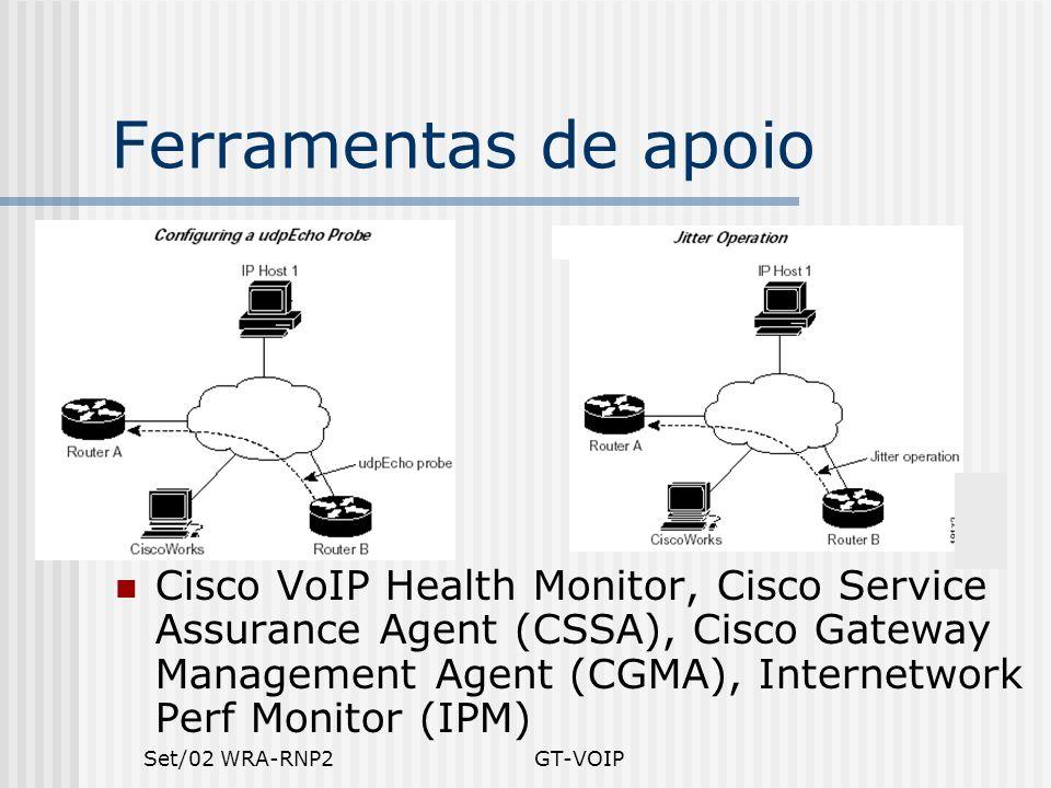 Set/02 WRA-RNP2GT-VOIP Ferramentas de apoio Cisco VoIP Health Monitor, Cisco Service Assurance Agent (CSSA), Cisco Gateway Management Agent (CGMA), Internetwork Perf Monitor (IPM)
