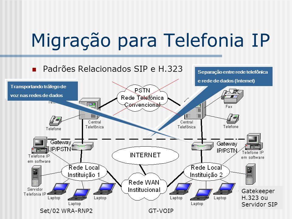 Set/02 WRA-RNP2GT-VOIP Migração para Telefonia IP Padrões Relacionados SIP e H.323 Separação entre rede telefônica e rede de dados (Internet) Transpor