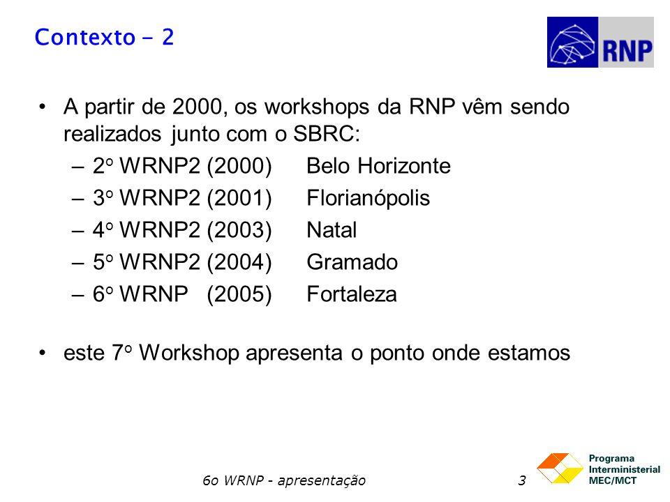 6o WRNP - apresentação3 Contexto - 2 A partir de 2000, os workshops da RNP vêm sendo realizados junto com o SBRC: –2 o WRNP2 (2000)Belo Horizonte –3 o