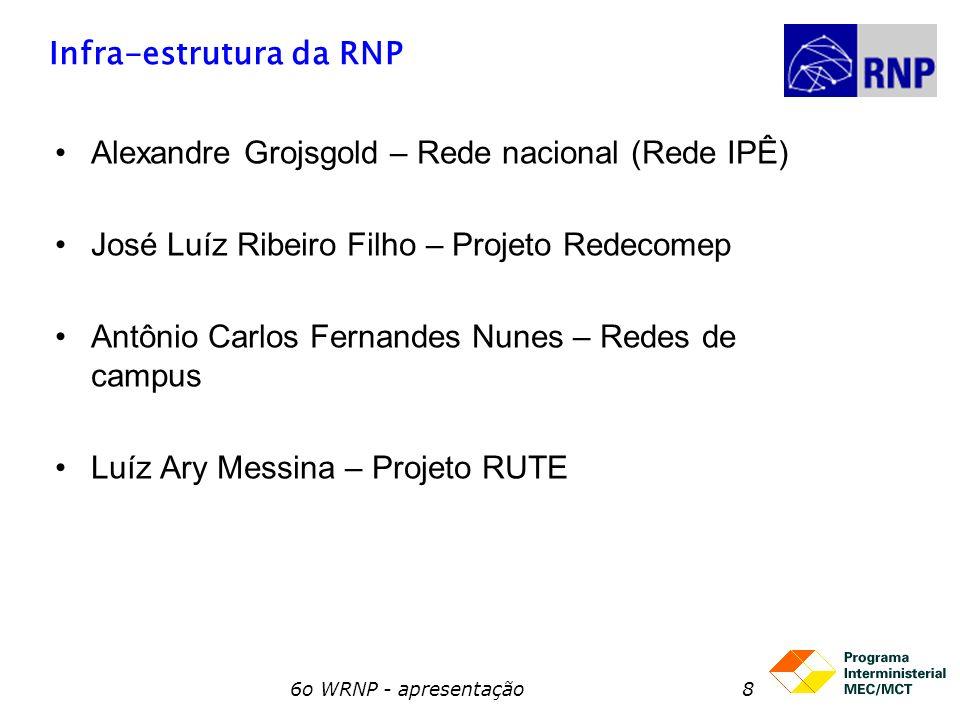 6o WRNP - apresentação8 Infra-estrutura da RNP Alexandre Grojsgold – Rede nacional (Rede IPÊ) José Luíz Ribeiro Filho – Projeto Redecomep Antônio Carl