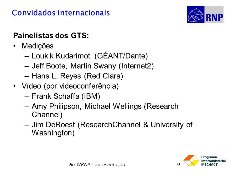 6o WRNP - apresentação9 Convidados internacionais Painelistas dos GTS: Medições –Loukik Kudarimoti (GÉANT/Dante) –Jeff Boote, Martin Swany (Internet2)