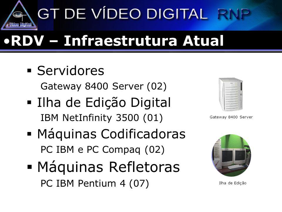 RDV – Infraestrutura Atual Servidores Gateway 8400 Server (02) Ilha de Edição Digital IBM NetInfinity 3500 (01) Máquinas Codificadoras PC IBM e PC Com