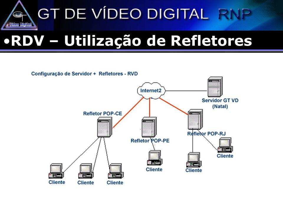 RDV – Utilização de Refletores