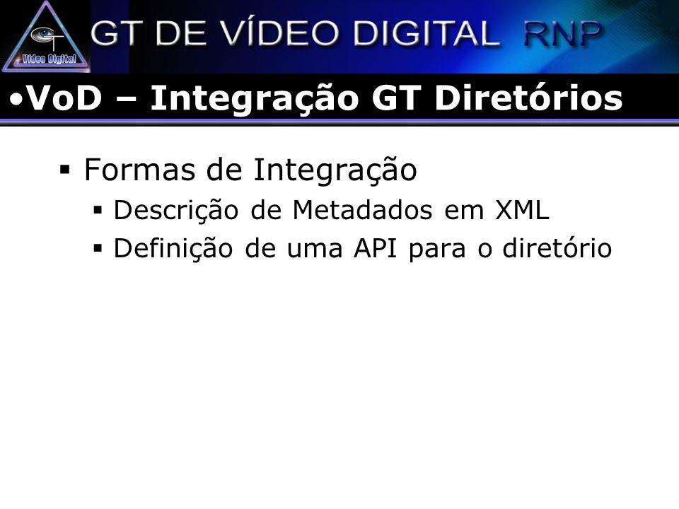 VoD – Integração GT Diretórios Formas de Integração Descrição de Metadados em XML Definição de uma API para o diretório