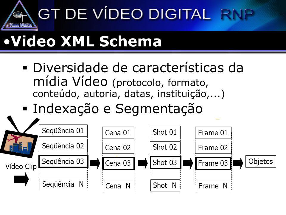 Video XML Schema Diversidade de características da mídia Vídeo (protocolo, formato, conteúdo, autoria, datas, instituição,...) Indexação e Segmentação