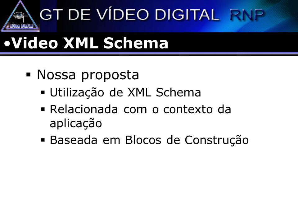 Video XML Schema Nossa proposta Utilização de XML Schema Relacionada com o contexto da aplicação Baseada em Blocos de Construção