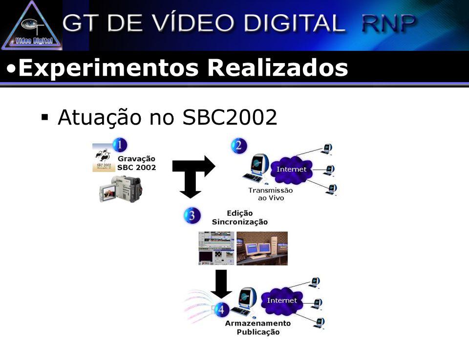 Experimentos Realizados Atuação no SBC2002