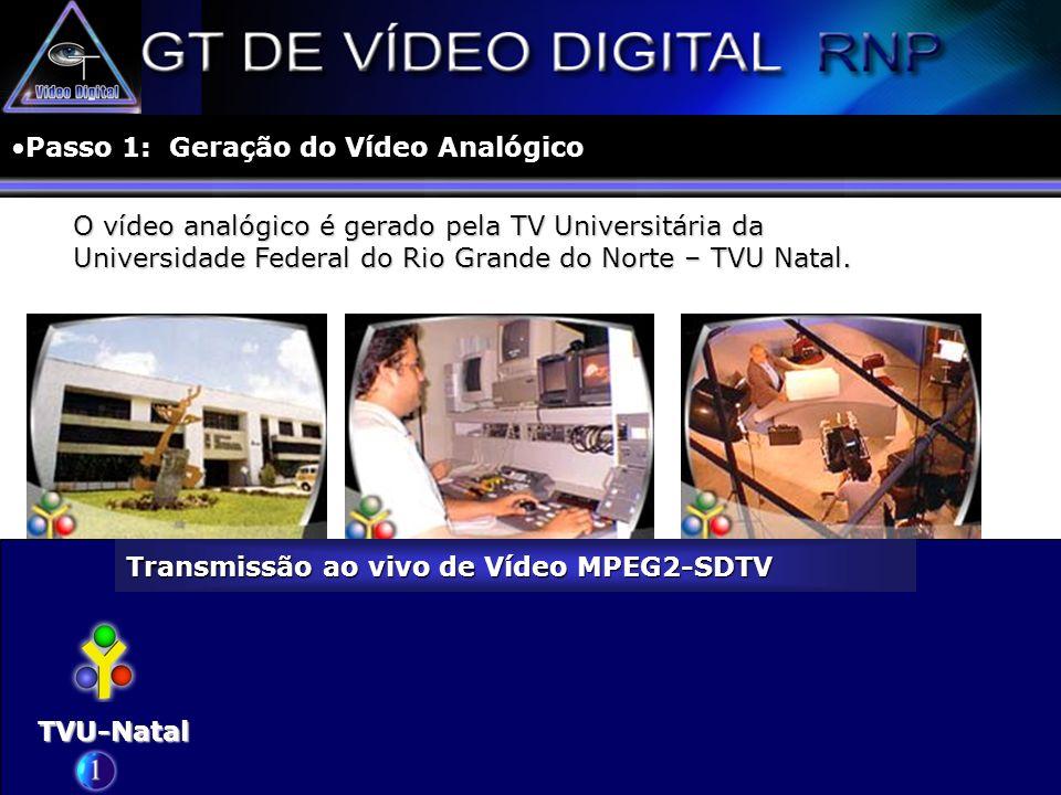 O vídeo analógico é gerado pela TV Universitária da Universidade Federal do Rio Grande do Norte – TVU Natal. TVU-Natal Transmissão ao vivo de Vídeo MP
