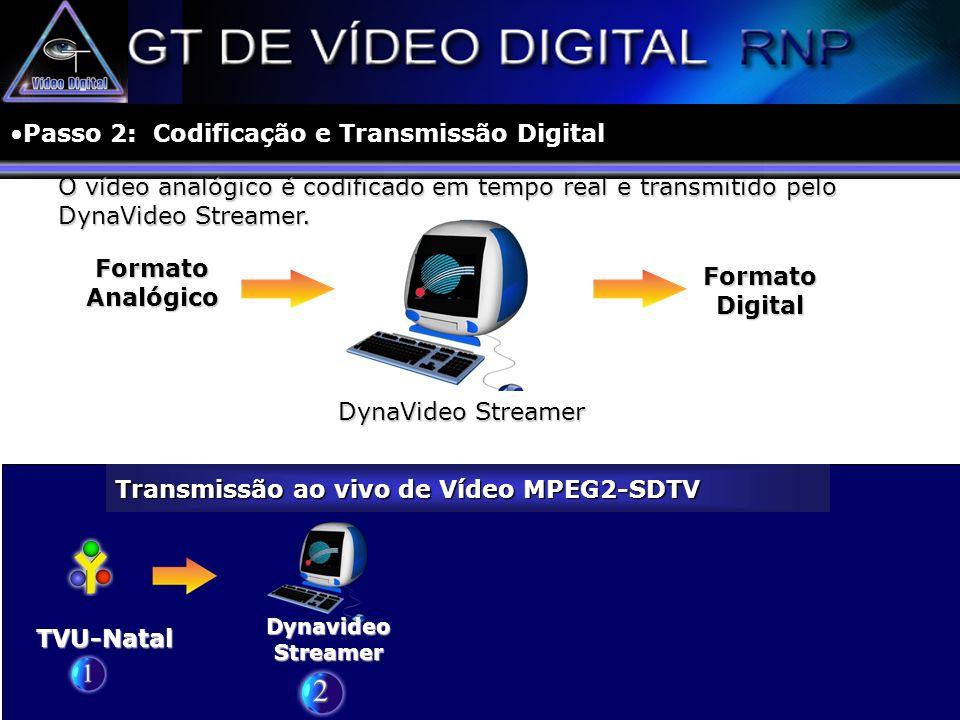 O vídeo analógico é codificado em tempo real e transmitido pelo DynaVideo Streamer. TVU-Natal Transmissão ao vivo de Vídeo MPEG2-SDTV DynaVideo Stream