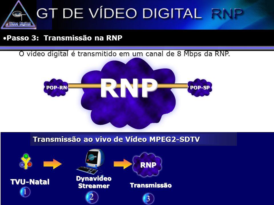 O vídeo digital é transmitido em um canal de 8 Mbps da RNP. TVU-Natal Transmissão ao vivo de Vídeo MPEG2-SDTV Dynavideo Streamer POP-RNPOP-SP RNP RNP