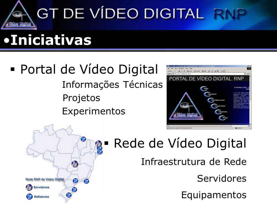 Iniciativas (cont.) Projeto Piloto de Vídeo Sob Demanda Composição Digitalização Transmissão Disponibilização de Acervo Digital