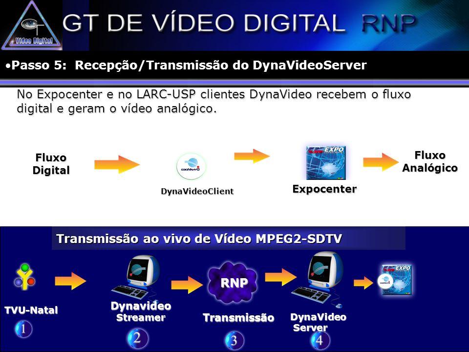 Expocenter No Expocenter e no LARC-USP clientes DynaVideo recebem o fluxo digital e geram o vídeo analógico. TVU-Natal Transmissão ao vivo de Vídeo MP