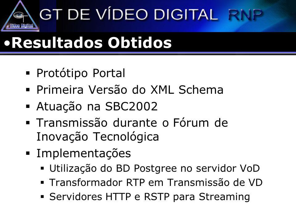 Resultados Obtidos Protótipo Portal Primeira Versão do XML Schema Atuação na SBC2002 Transmissão durante o Fórum de Inovação Tecnológica Implementaçõe