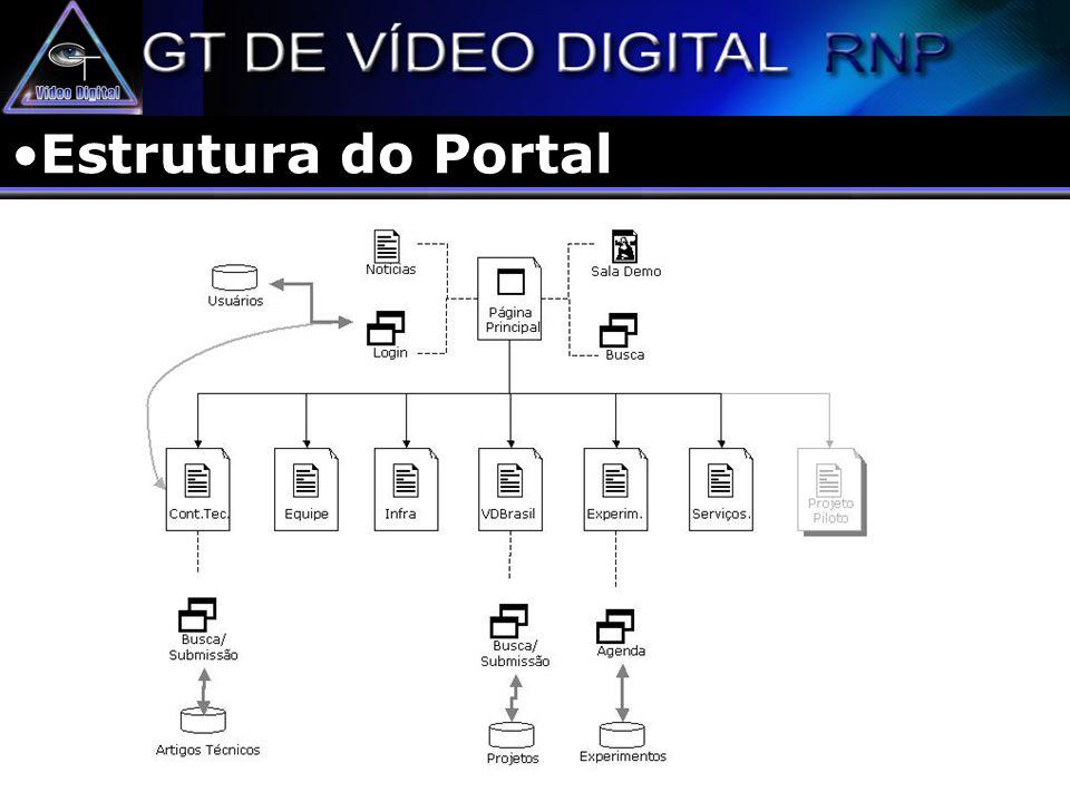 Protótipo Atual do Portal http://www.natalnet.br/~gtvd