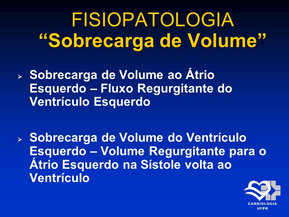 FISIOPATOLOGIA Sobrecarga de Volume Sobrecarga de Volume ao Átrio Esquerdo – Fluxo Regurgitante do Ventrículo Esquerdo Sobrecarga de Volume do Ventríc