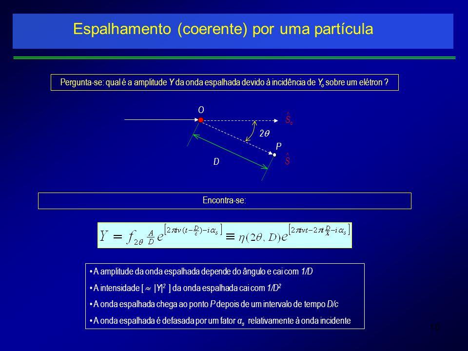 10 Espalhamento (coerente) por uma partícula Pergunta-se: qual é a amplitude Y da onda espalhada devido à incidência de Y o sobre um elétron ? Encontr
